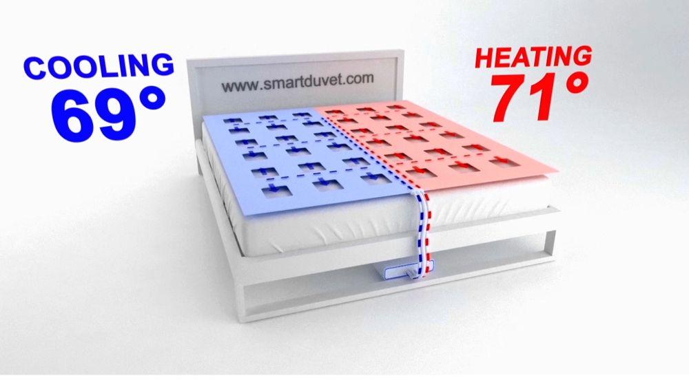 Cada lado de la lámina inflable en forma de rejilla recibe el aire acondicionado a distintas temperaturas desde una caja de control equipada con un ventilador silencioso que se coloca debajo de la cama. (Foto: Samrtduvet)